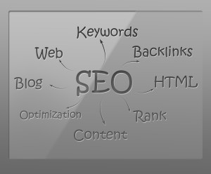 SEO surrounded by terms