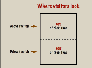 where visitors spend time reading - above the fold